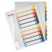 Projektregister PP 1-10A4+, Easyprint